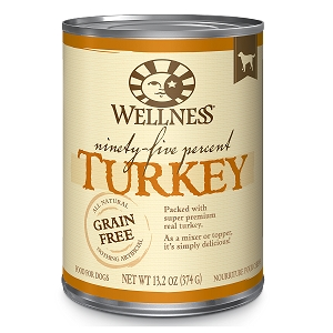 Wellness 95% Turkey, Canned Dog Food